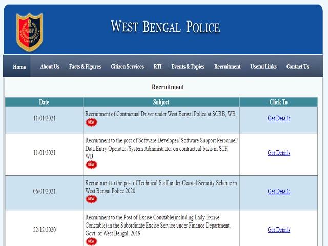 WB Police Constable Recruitment 2021
