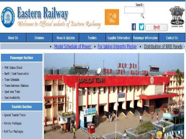 Eastern Railway Hospital Recruitment 2021